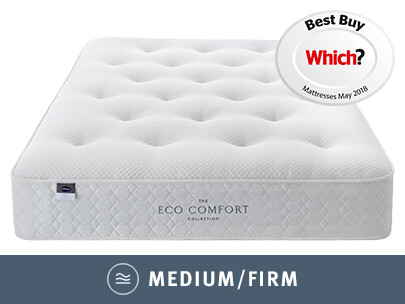 Finding The Best Mattress For Back Pain