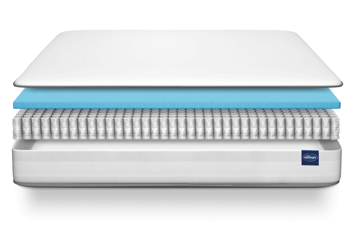 An illustrated Geltex mattress showing the layers